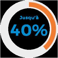 40-pourcent-bleu