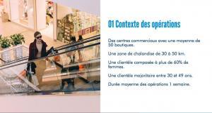 Contexte Centre commerciaux