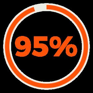 Après 1 an, 95% des données collectées sont toujours activables avec l'offre Data Acquisition de Dolmen