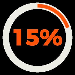 Avec la Data Acquisition, il est possible de capter jusqu'à 15% de trafic supplémentaire