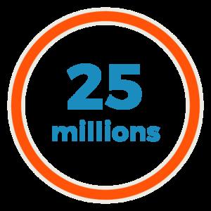 Notre offre de Data Management permet de gérer plus de 25 millions de contacts