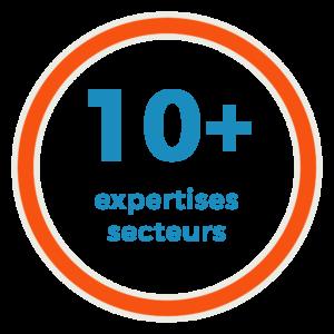 une expertise marketing dans plus de 10 secteurs