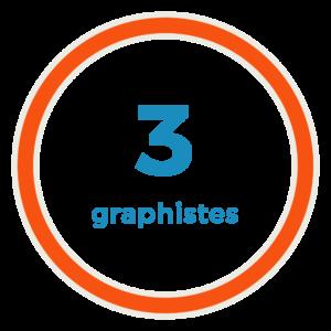 une équipe de 3 graphistes
