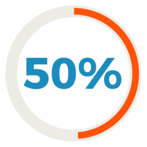 50% de retours sur du SMS enrichi