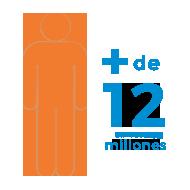 Más de 12 millones